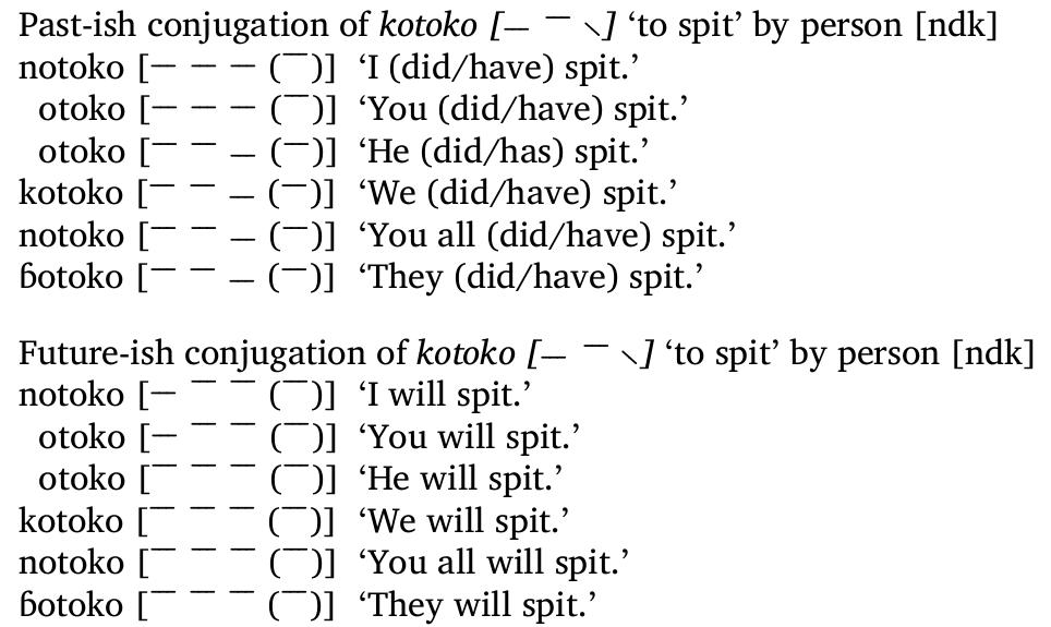 NDK Conjugation 1